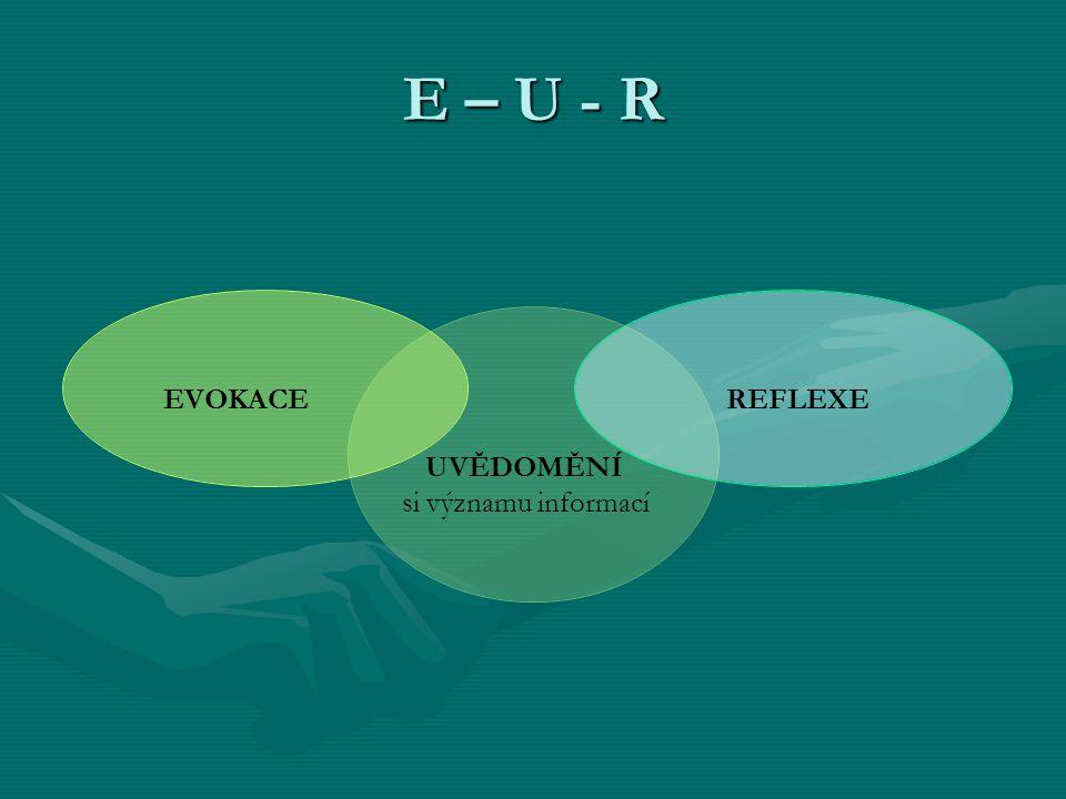 E – U - R