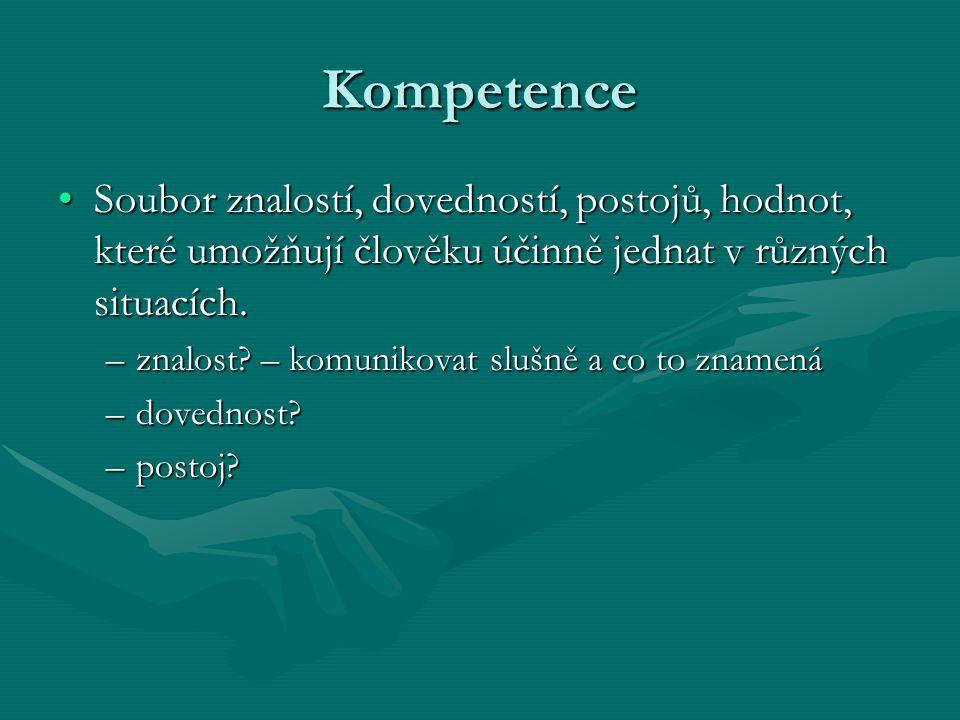 Kompetence Soubor znalostí, dovedností, postojů, hodnot, které umožňují člověku účinně jednat v různých situacích.