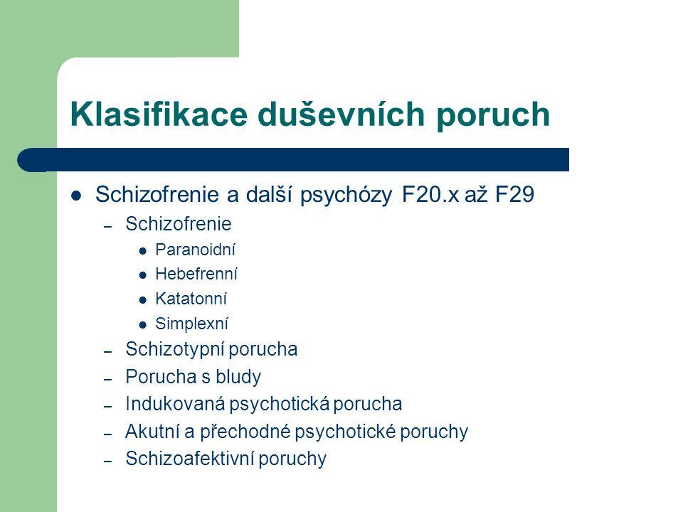 Klasifikace duševních poruch