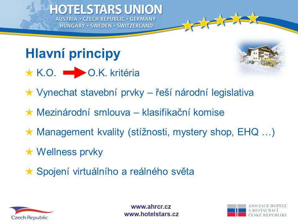 Hlavní principy K.O. O.K. kritéria