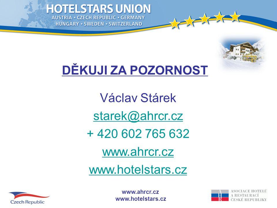DĚKUJI ZA POZORNOST Václav Stárek starek@ahrcr.cz + 420 602 765 632