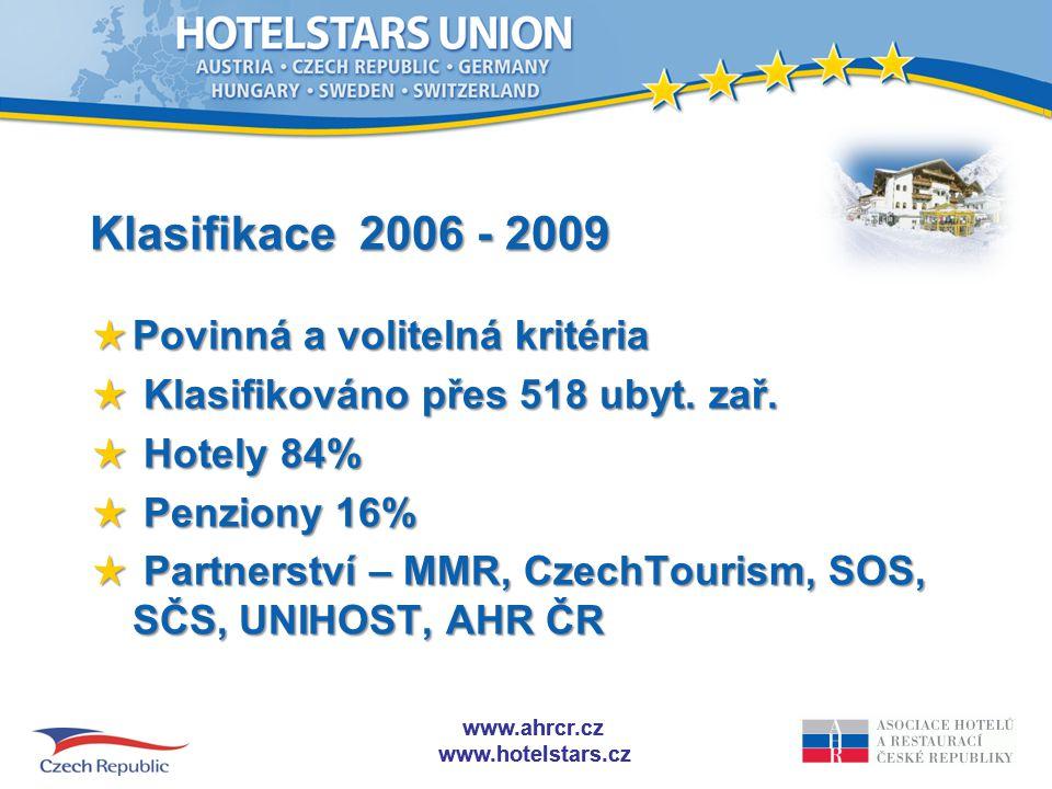 Klasifikace 2006 - 2009 Povinná a volitelná kritéria