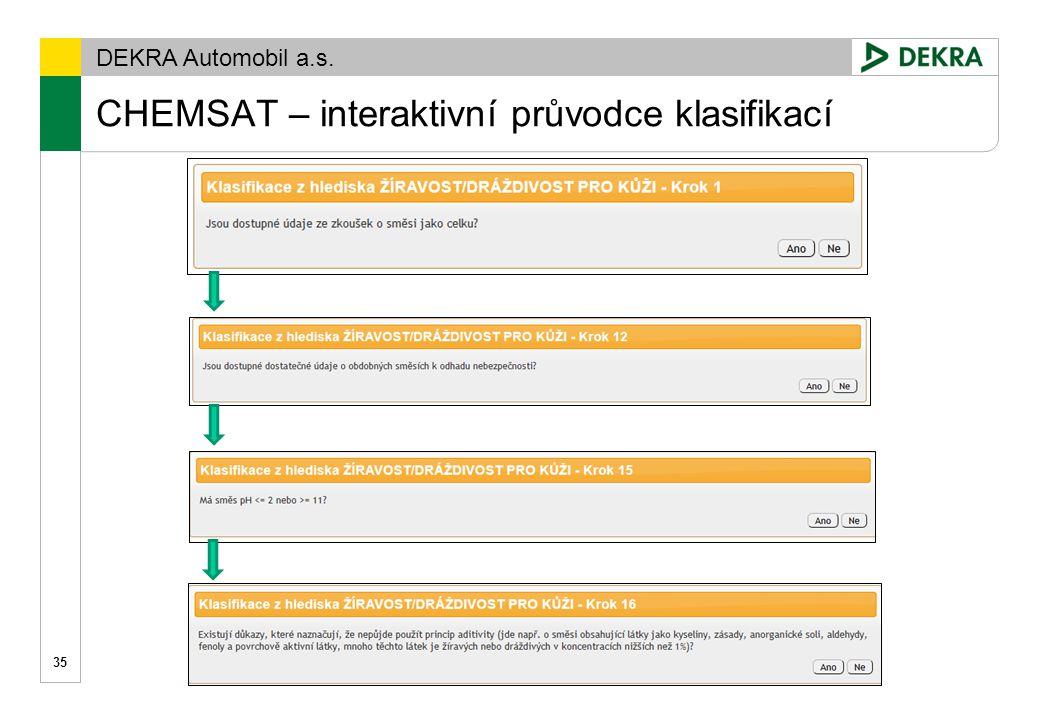 CHEMSAT – interaktivní průvodce klasifikací