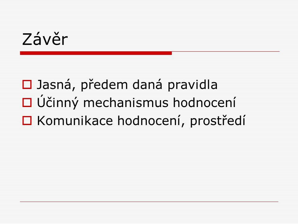 Závěr Jasná, předem daná pravidla Účinný mechanismus hodnocení