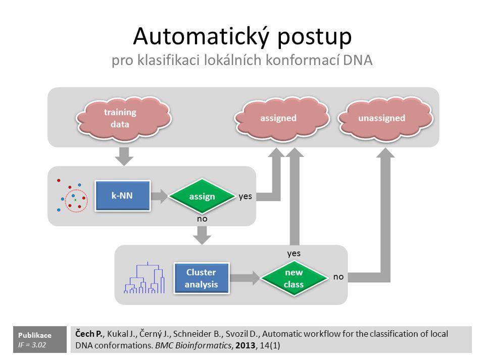 pro klasifikaci lokálních konformací DNA