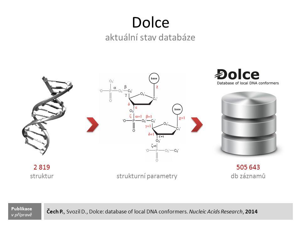 aktuální stav databáze