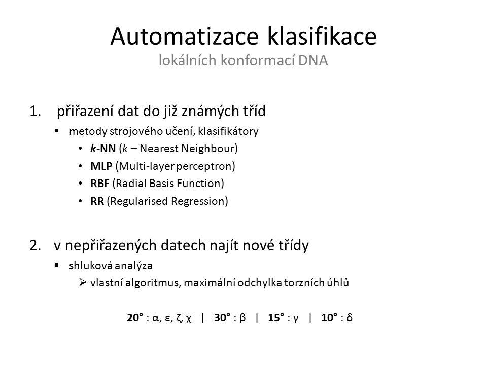 Automatizace klasifikace