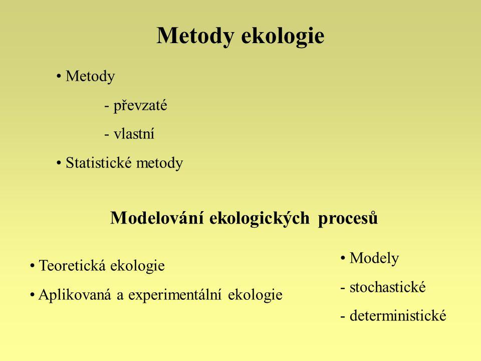Modelování ekologických procesů