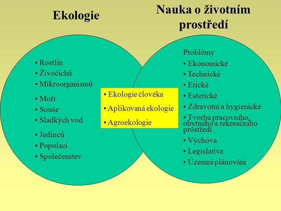Nauka o životním prostředí
