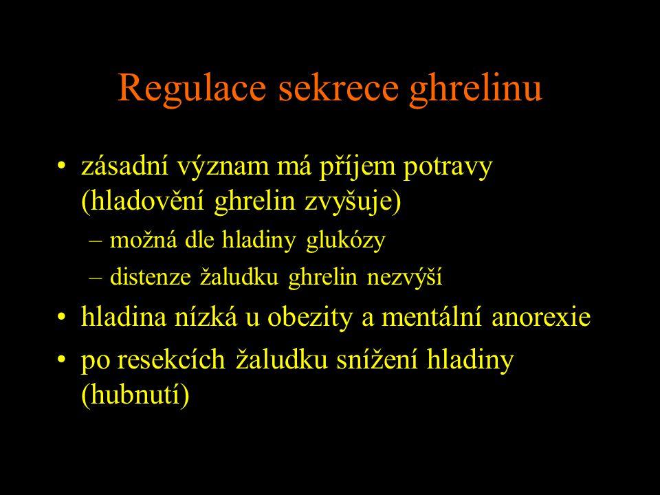 Regulace sekrece ghrelinu