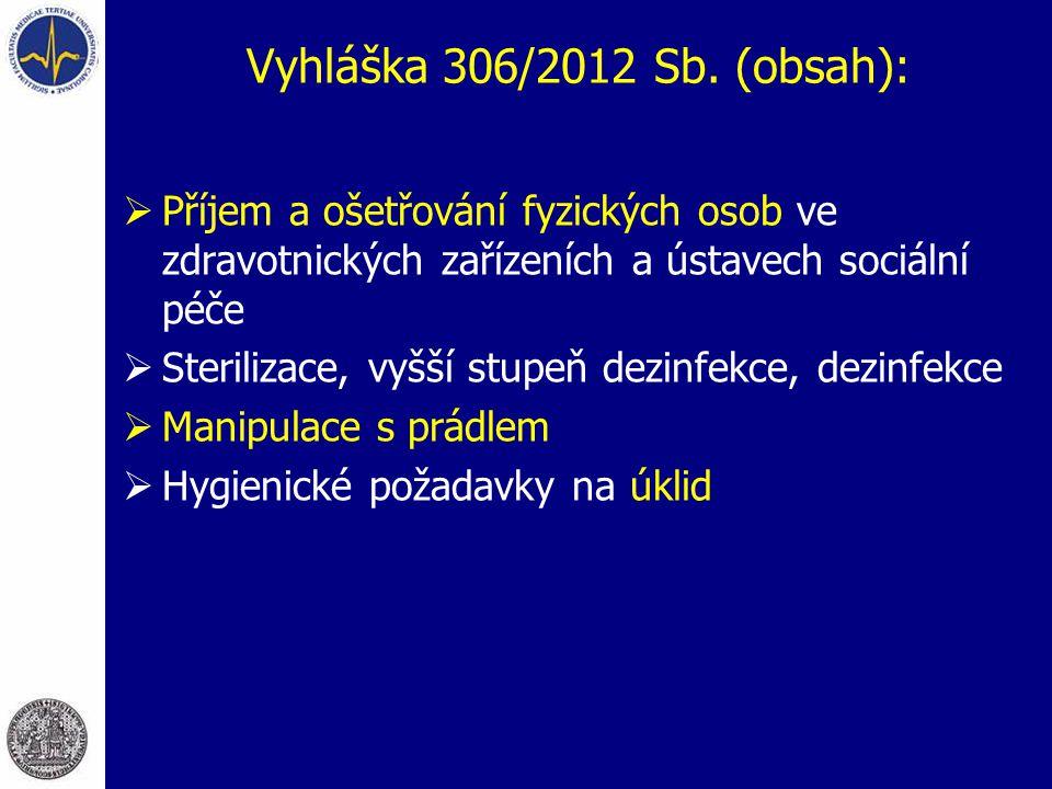 Vyhláška 306/2012 Sb. (obsah): Příjem a ošetřování fyzických osob ve zdravotnických zařízeních a ústavech sociální péče.