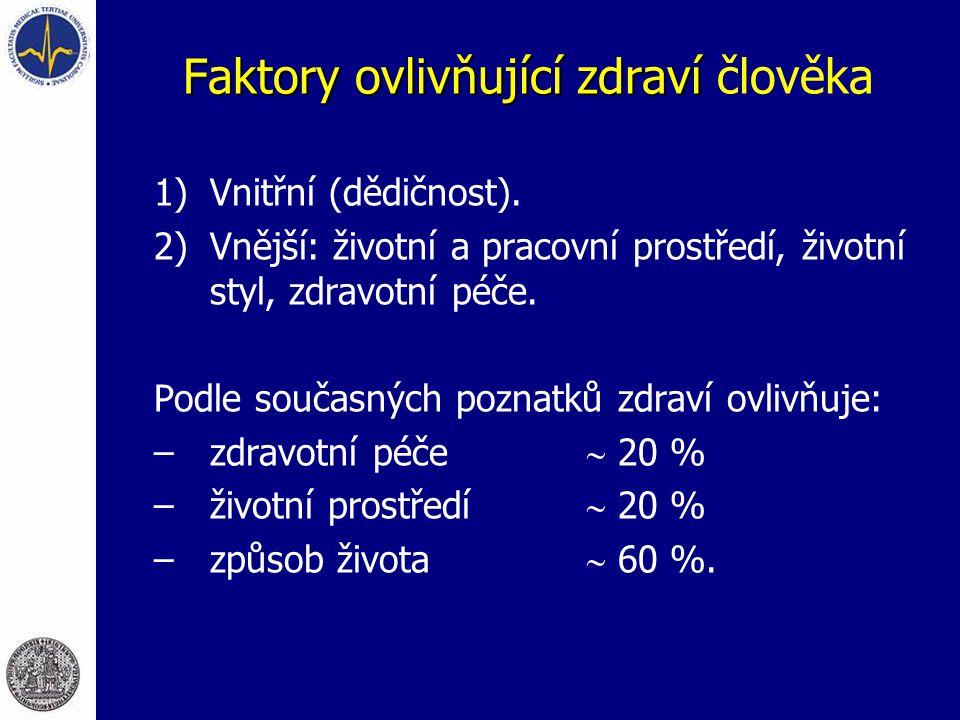 Faktory ovlivňující zdraví člověka