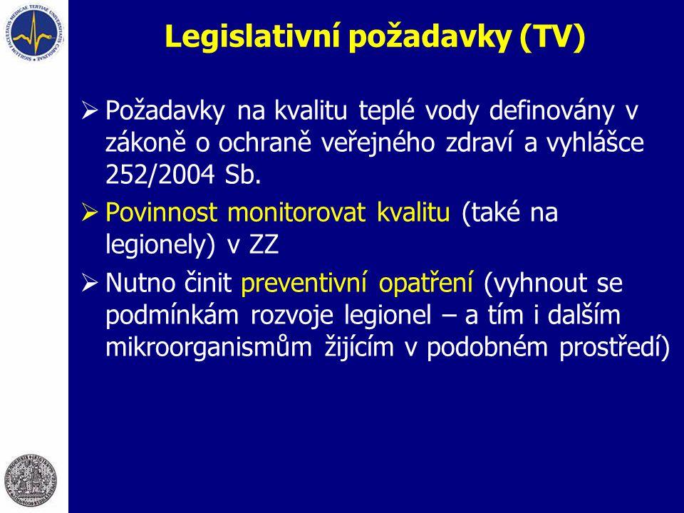 Legislativní požadavky (TV)