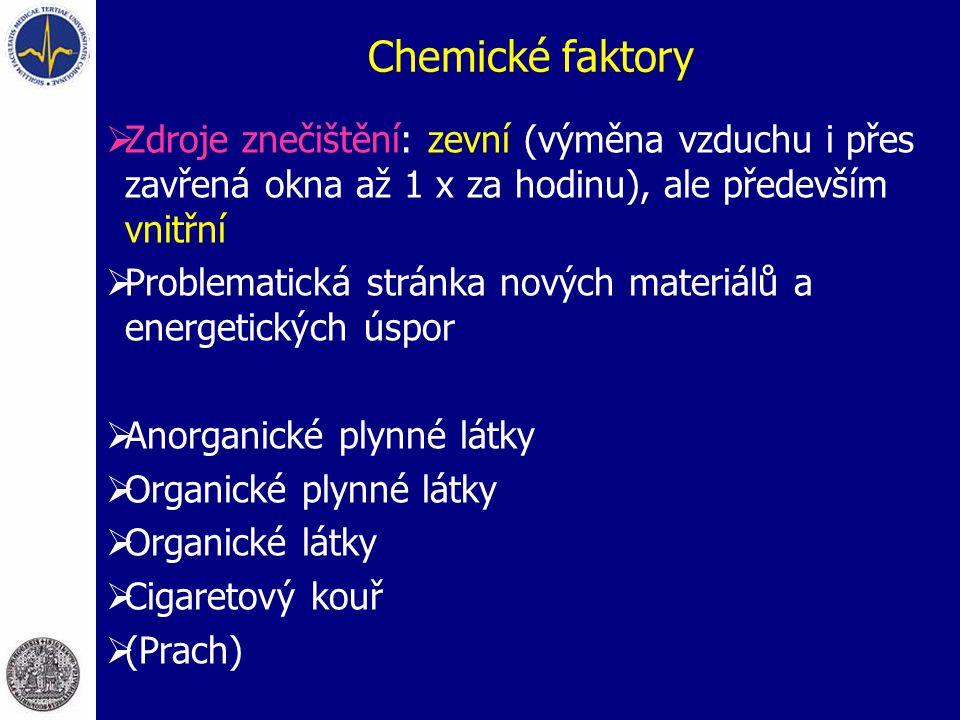 Chemické faktory Zdroje znečištění: zevní (výměna vzduchu i přes zavřená okna až 1 x za hodinu), ale především vnitřní.