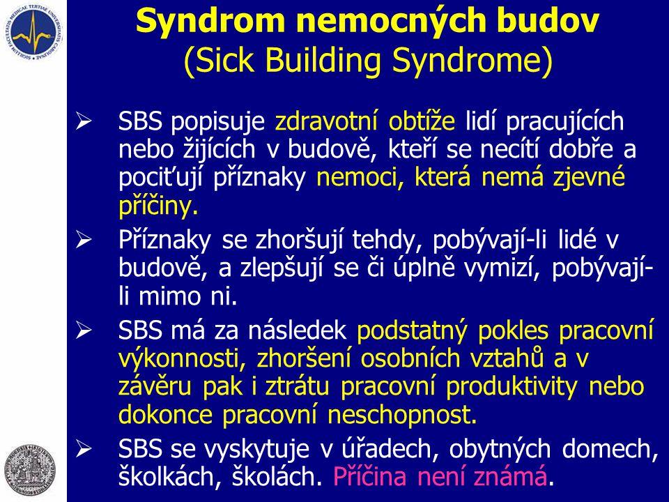 Syndrom nemocných budov (Sick Building Syndrome)