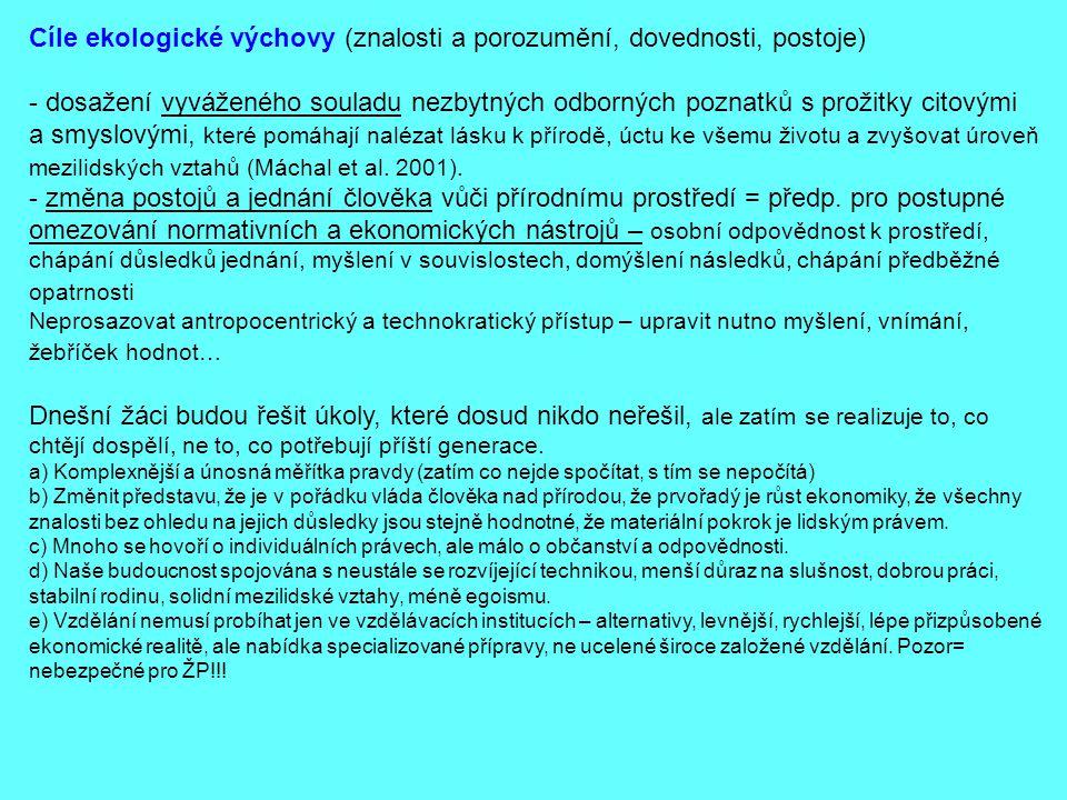 Cíle ekologické výchovy (znalosti a porozumění, dovednosti, postoje)