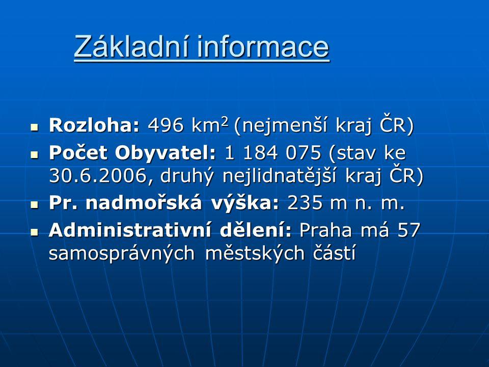 Základní informace Rozloha: 496 km2 (nejmenší kraj ČR)