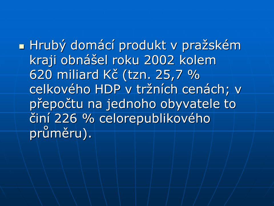 Hrubý domácí produkt v pražském kraji obnášel roku 2002 kolem 620 miliard Kč (tzn.