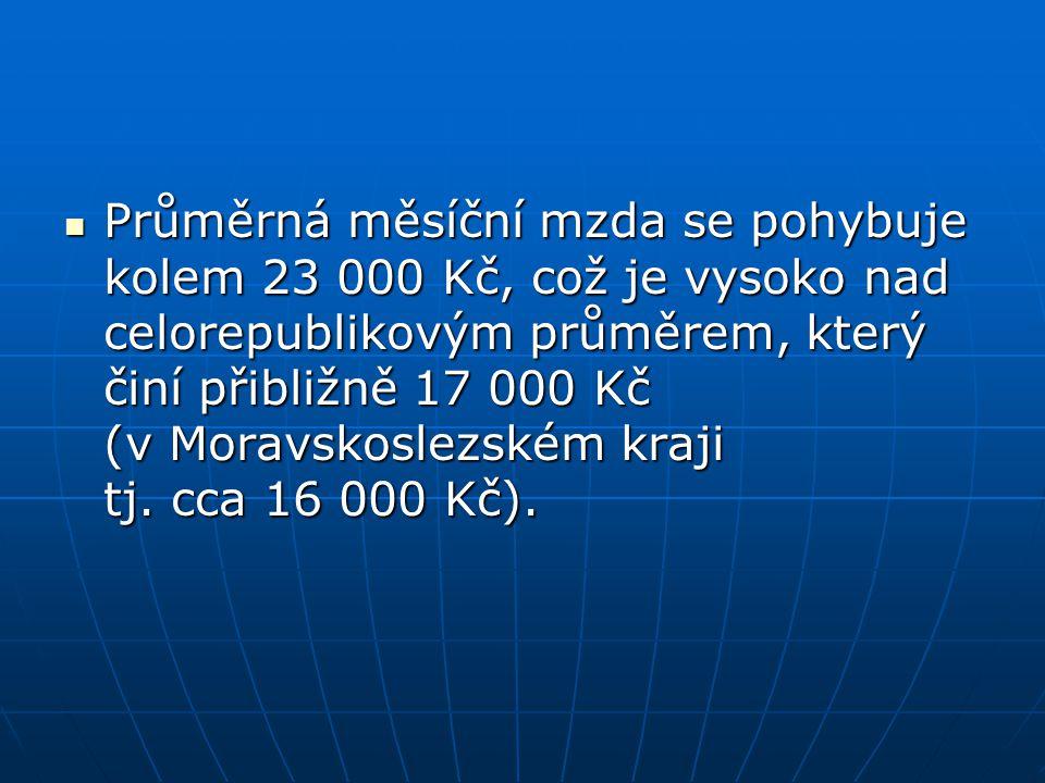 Průměrná měsíční mzda se pohybuje kolem 23 000 Kč, což je vysoko nad celorepublikovým průměrem, který činí přibližně 17 000 Kč (v Moravskoslezském kraji tj.