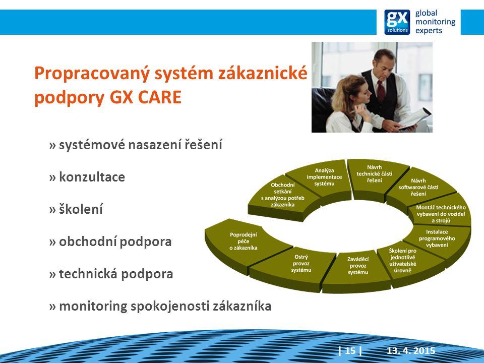Propracovaný systém zákaznické podpory GX CARE