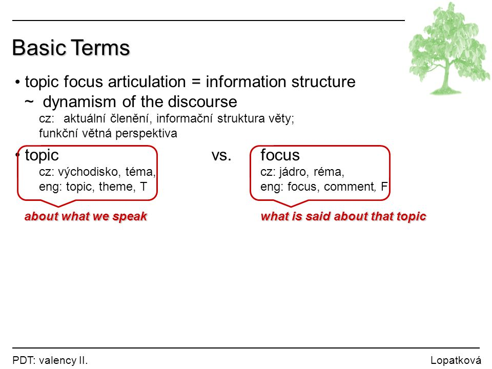 Basic Terms topic focus articulation = information structure