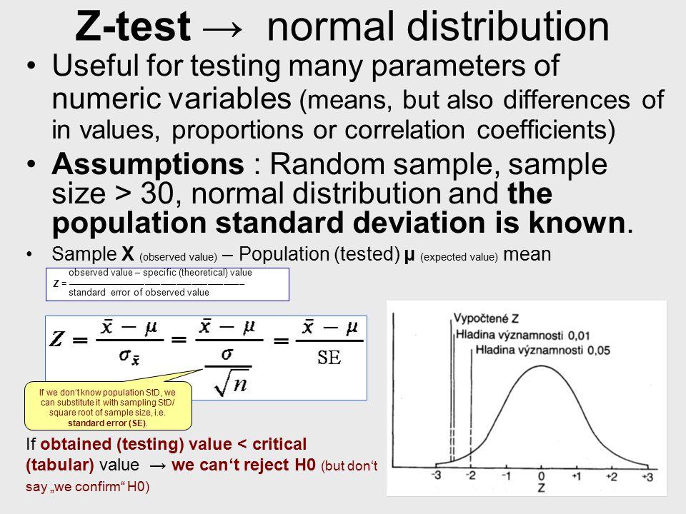 Z-test → normal distribution