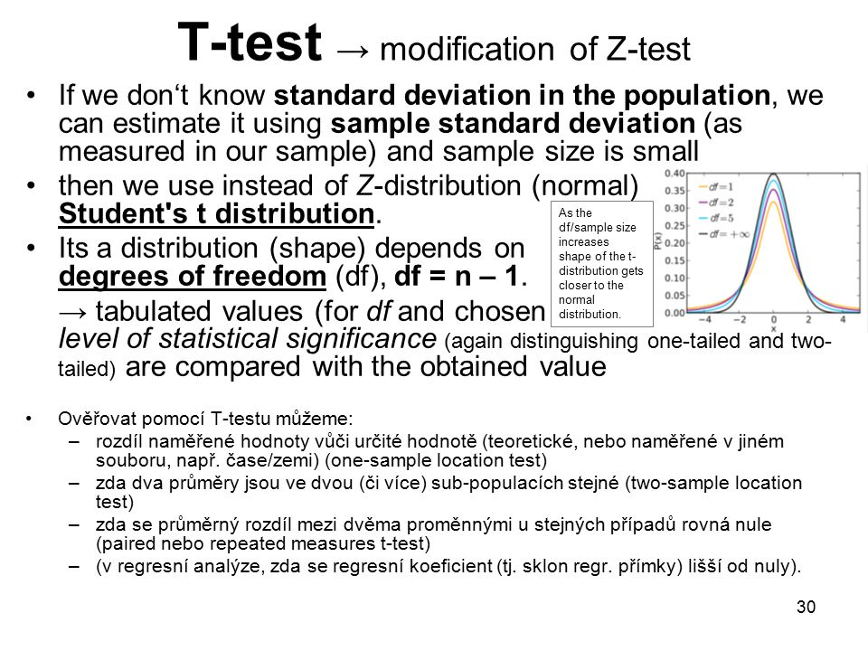 T-test → modification of Z-test