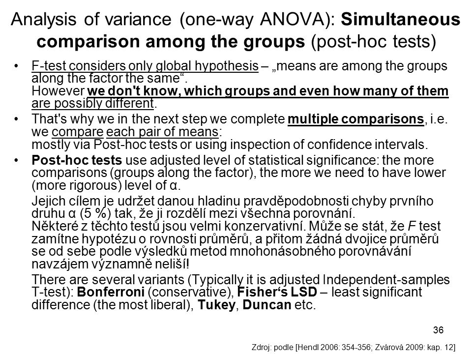 Analysis of variance (one-way ANOVA): Simultaneous comparison among the groups (post-hoc tests)