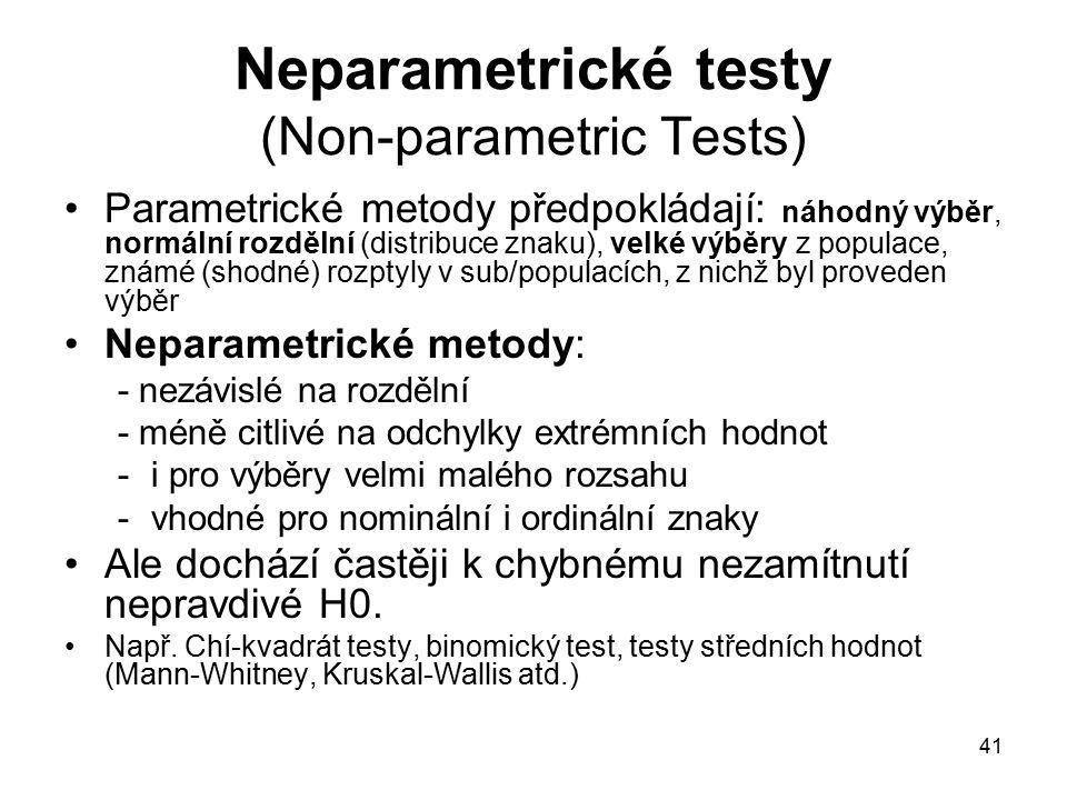 Neparametrické testy (Non-parametric Tests)