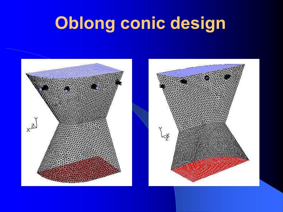 Oblong conic design