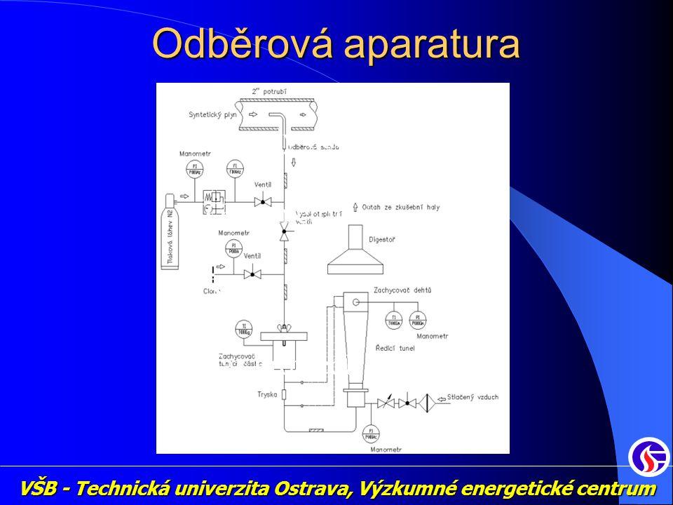 VŠB - Technická univerzita Ostrava, Výzkumné energetické centrum