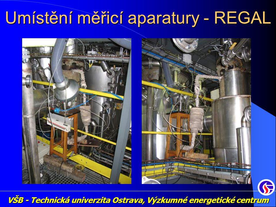 Umístění měřicí aparatury - REGAL