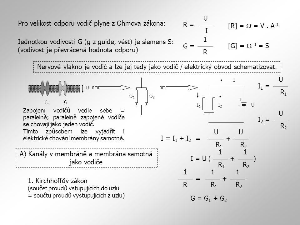 A) Kanály v membráně a membrána samotná jako vodiče