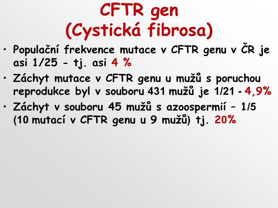 CFTR gen (Cystická fibrosa)