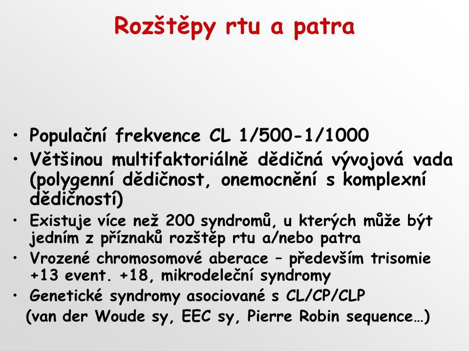 Rozštěpy rtu a patra Populační frekvence CL 1/500-1/1000