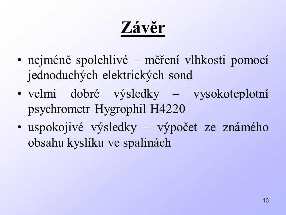 Závěr nejméně spolehlivé – měření vlhkosti pomocí jednoduchých elektrických sond. velmi dobré výsledky – vysokoteplotní psychrometr Hygrophil H4220.