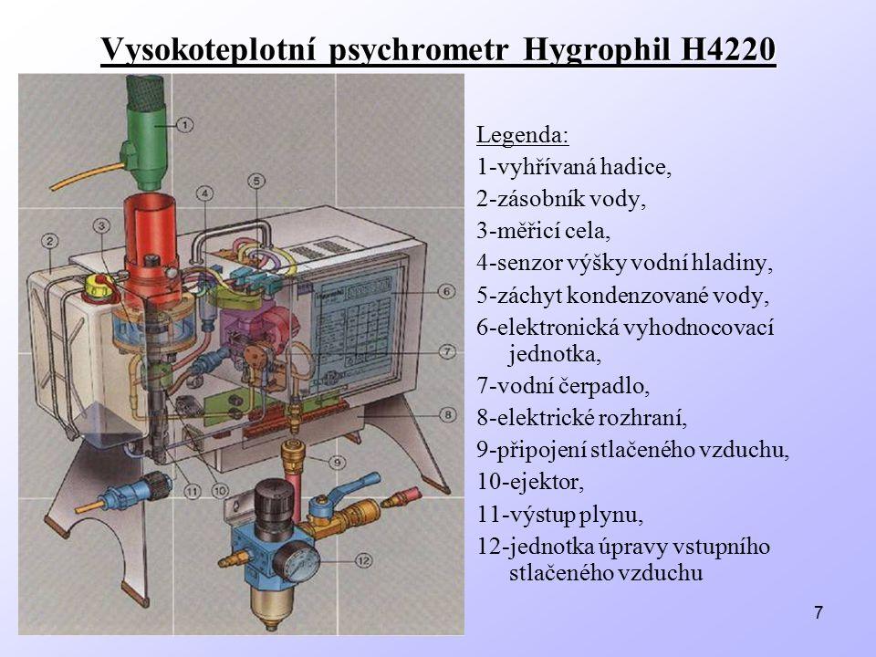 Vysokoteplotní psychrometr Hygrophil H4220