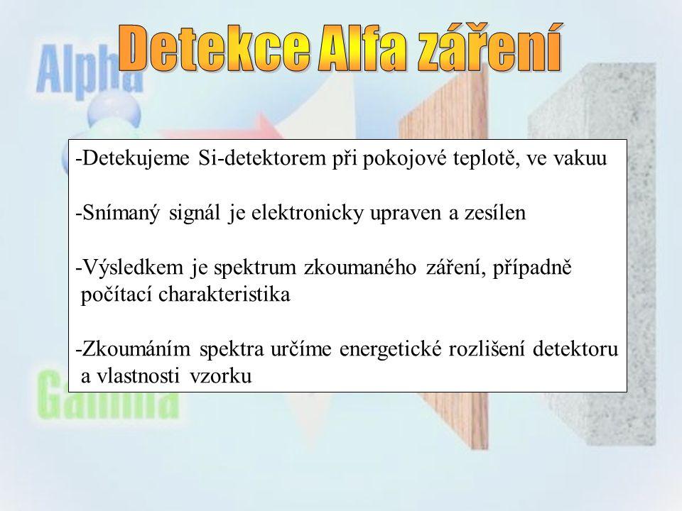 Detekce Alfa záření -Detekujeme Si-detektorem při pokojové teplotě, ve vakuu. -Snímaný signál je elektronicky upraven a zesílen.