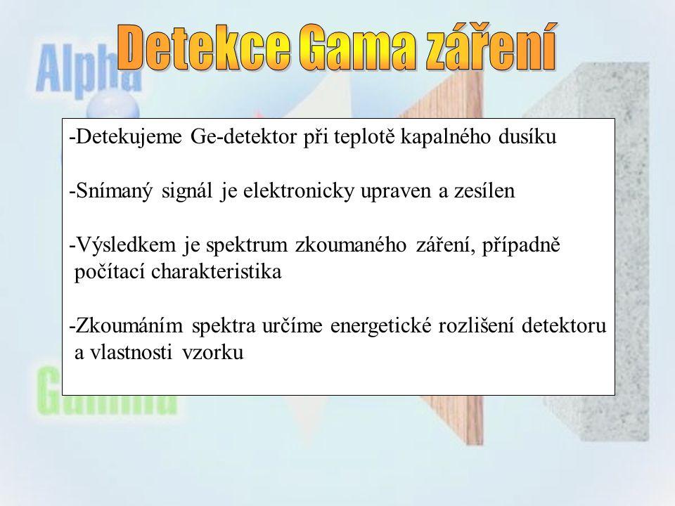 Detekce Gama záření -Detekujeme Ge-detektor při teplotě kapalného dusíku. -Snímaný signál je elektronicky upraven a zesílen.