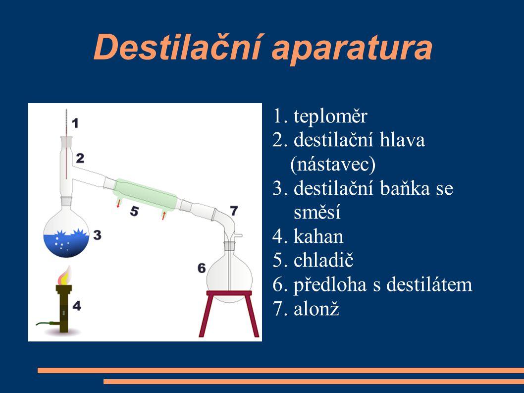 Destilační aparatura 1. teploměr 2. destilační hlava (nástavec)