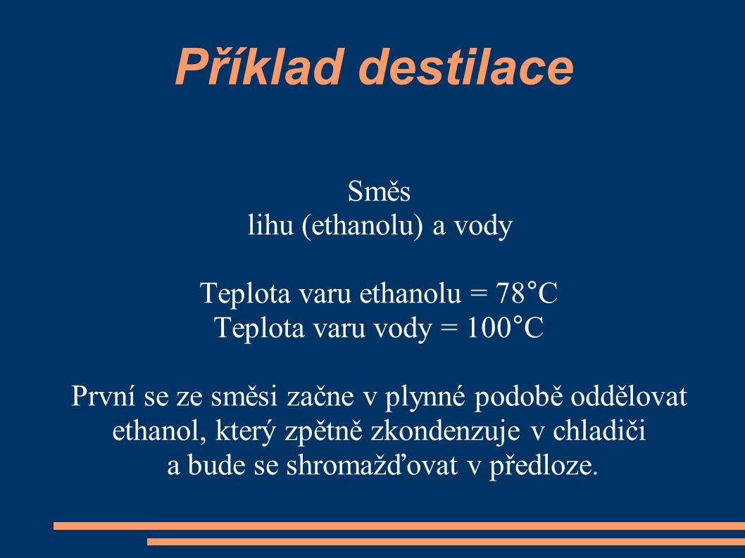 Příklad destilace Směs lihu (ethanolu) a vody