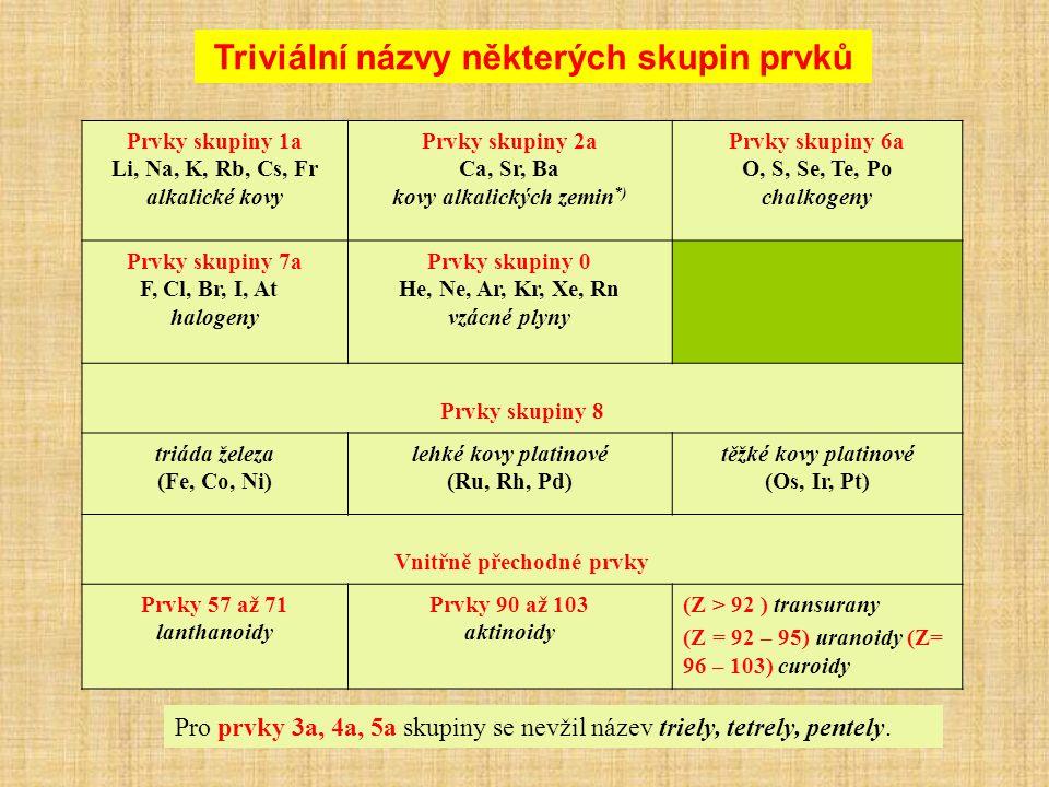 Triviální názvy některých skupin prvků