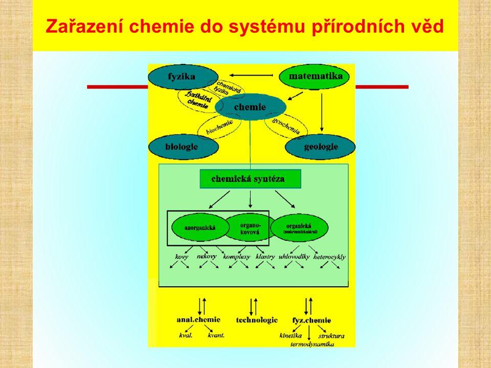 Zařazení chemie do systému přírodních věd
