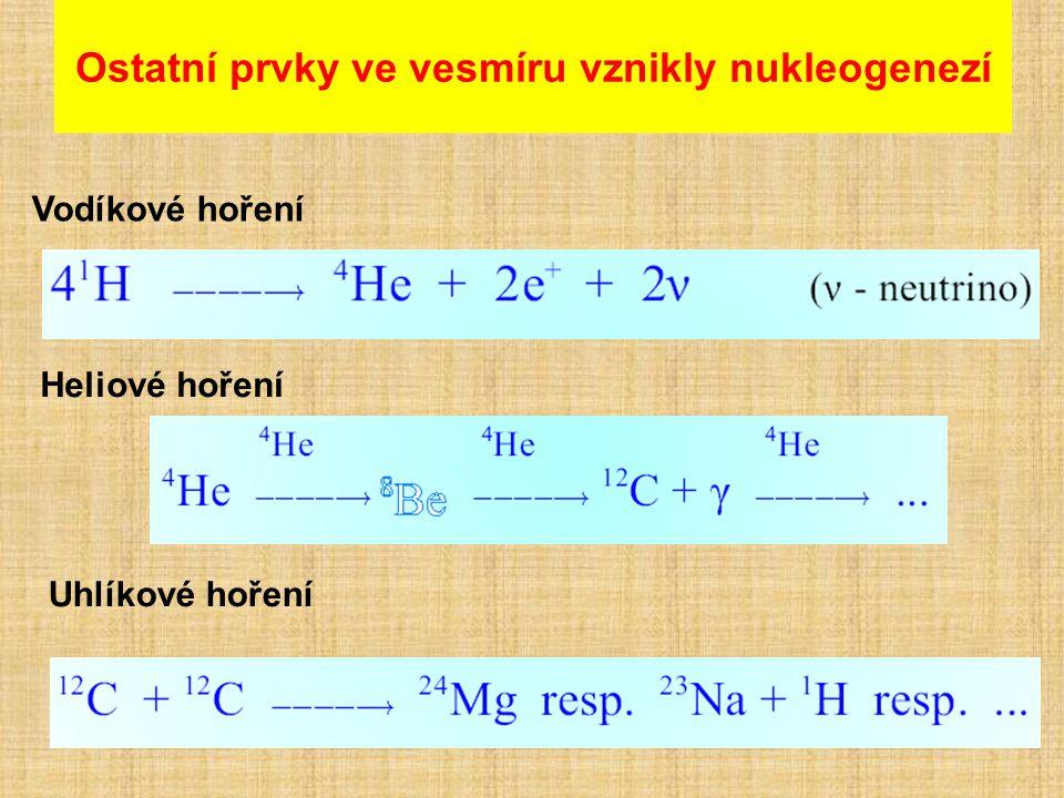 Ostatní prvky ve vesmíru vznikly nukleogenezí