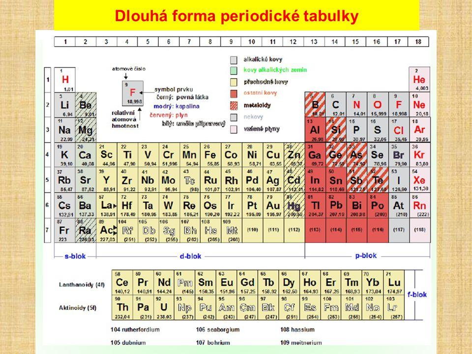 Dlouhá forma periodické tabulky