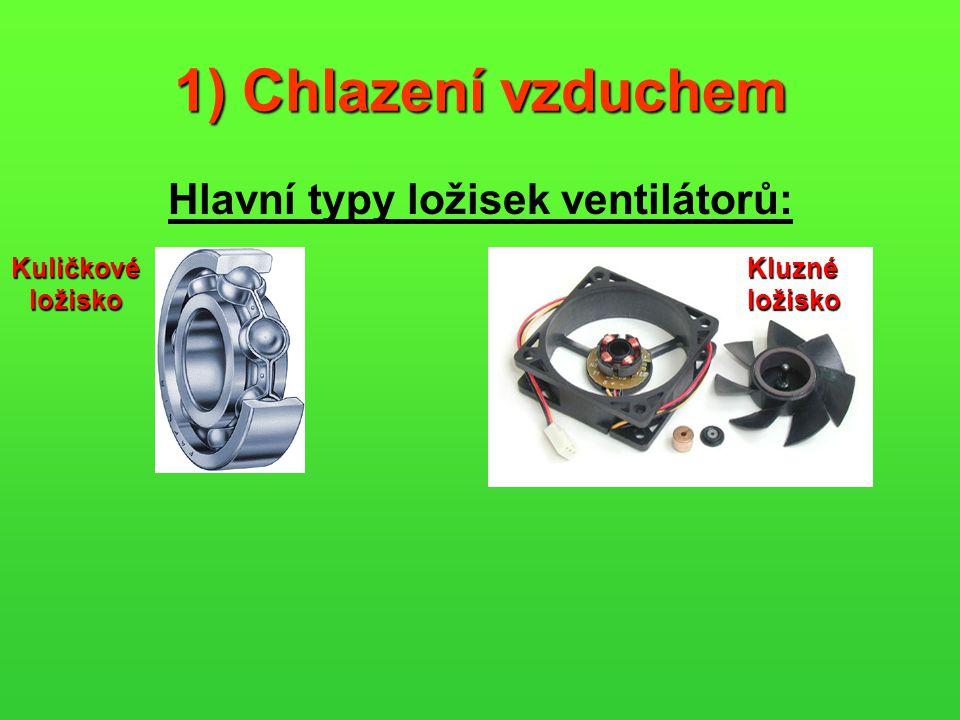 Hlavní typy ložisek ventilátorů: