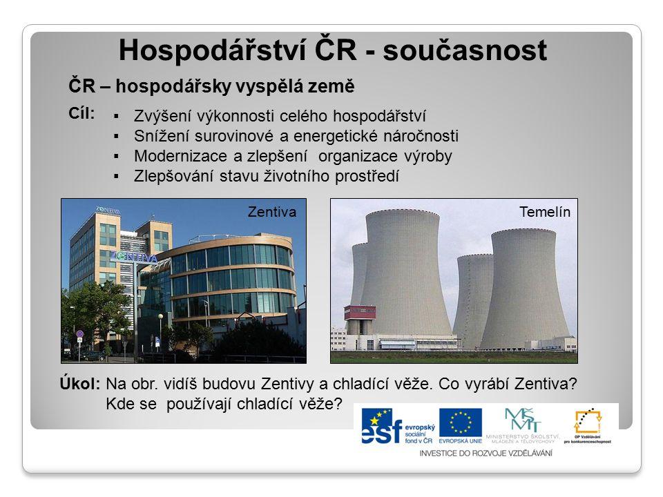 Hospodářství ČR - současnost