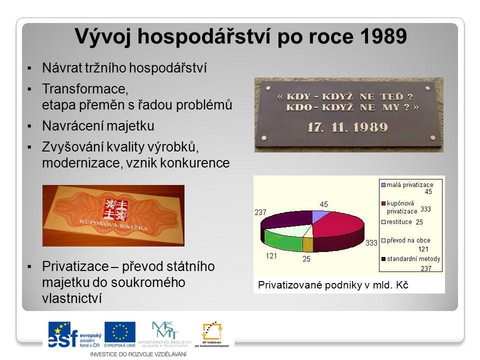 Vývoj hospodářství po roce 1989