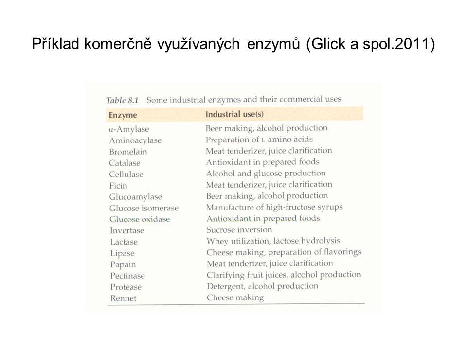 Příklad komerčně využívaných enzymů (Glick a spol.2011)