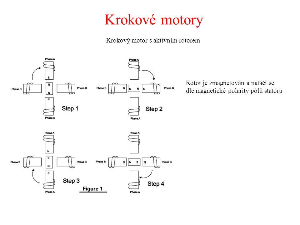 Krokový motor s aktivním rotorem